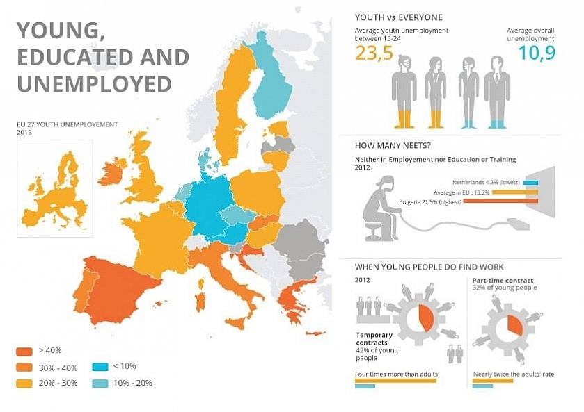 youth unemployment in russia causes and The causes of unemployment in the longer-term effects of high youth unemployment also cross-country transfers between euro area countries.