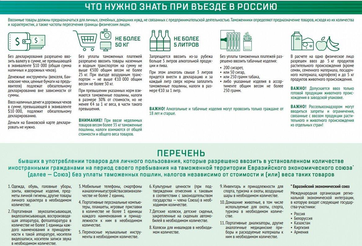 Норма ввоза табачных изделий в россию какие сигареты можно купить в красном белом за 100 рублей
